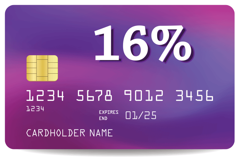 16% interest on credit card debt